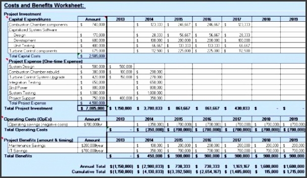 cost benefit analysis template 22