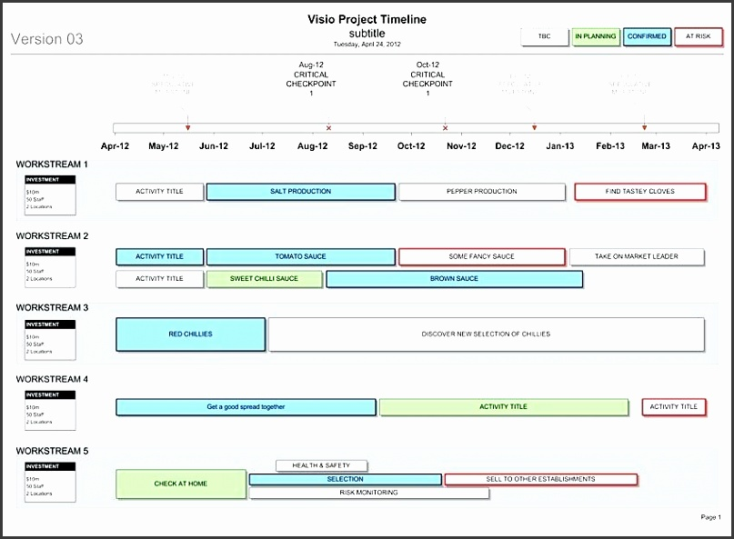 project timeline free template sample timeline engineering project timeline template project schedule free template