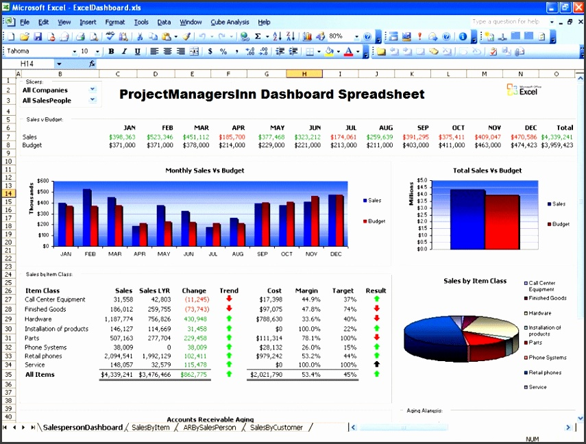 excel spreadsheet templates Role of excel dashboard project management spreadsheet template in