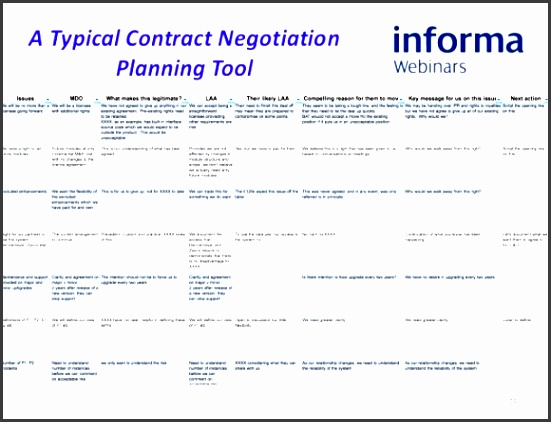 contract negotiation template PftoStXdLh9wVBq2lvw9E9ZPaCyjqqYspqApekcdnFg