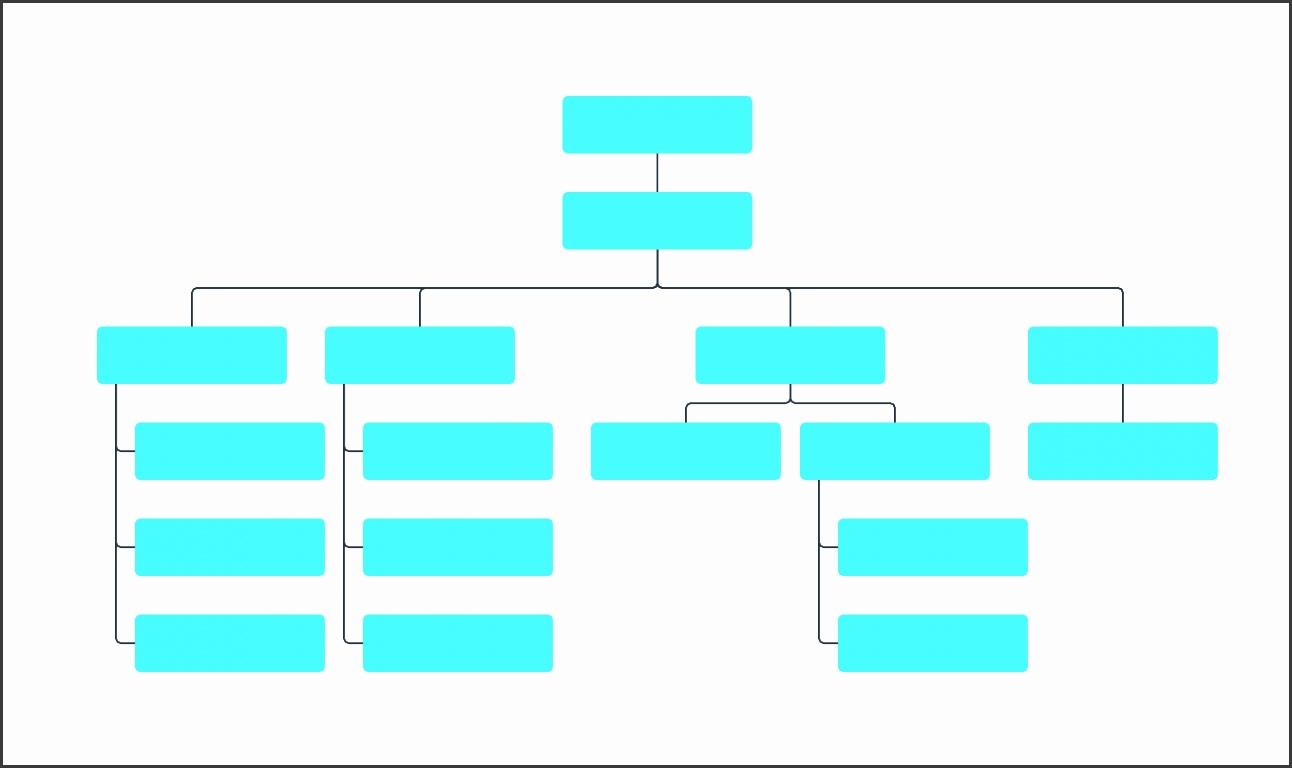 blank org chart template