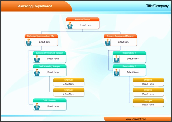 Org Chart Templates