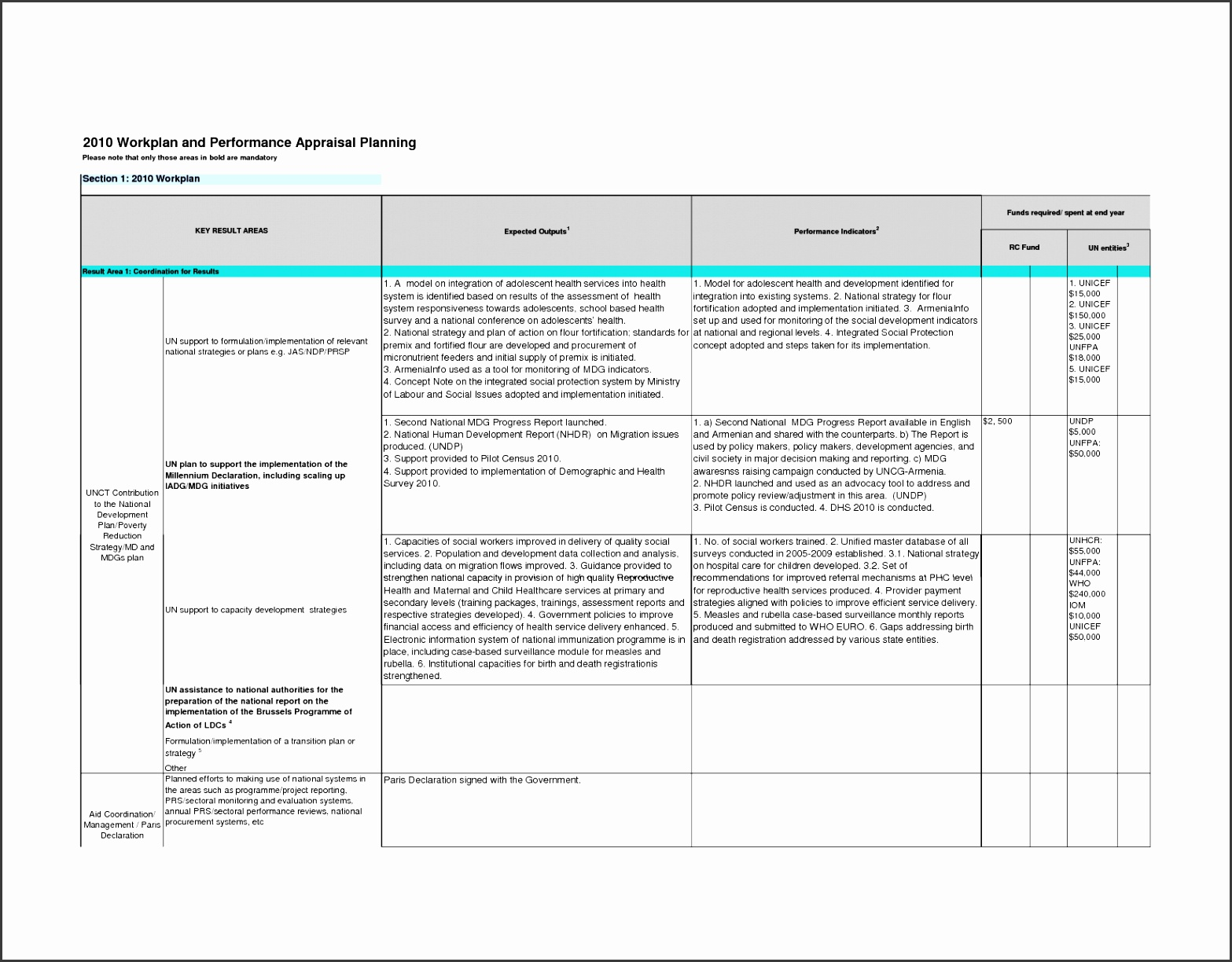 Performance Improvement Action Plan Template – PhoneNinja
