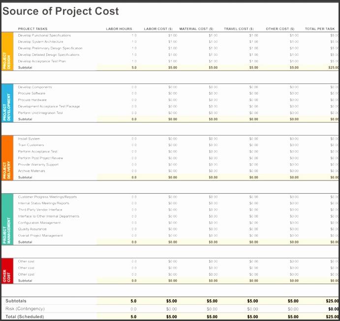 Project Bud Worksheet