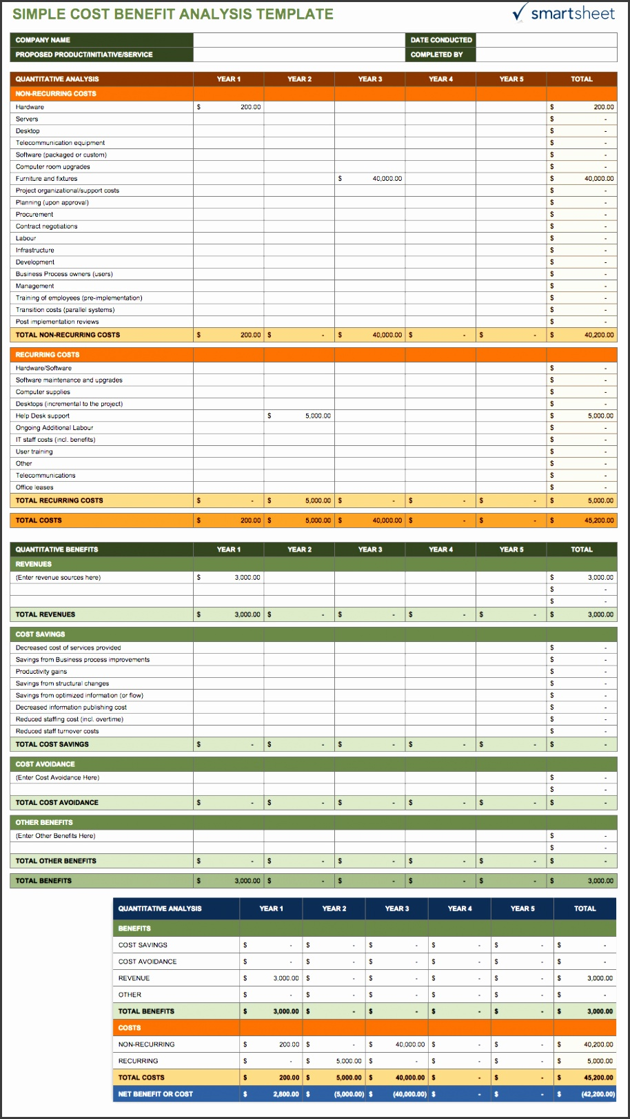 IC SimpleCostBenefitAnalysis This cost benefit analysis template