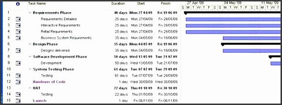 5 project management schedule template sampletemplatess. Black Bedroom Furniture Sets. Home Design Ideas
