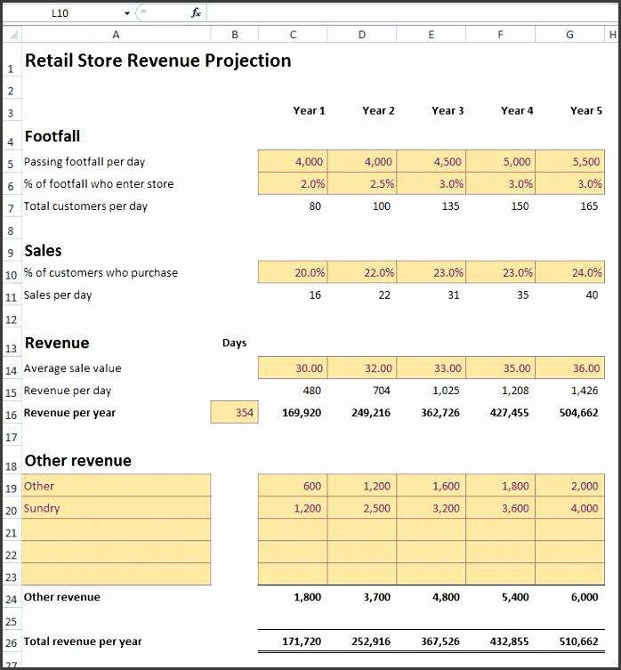 retail store revenue projection template v 1 00