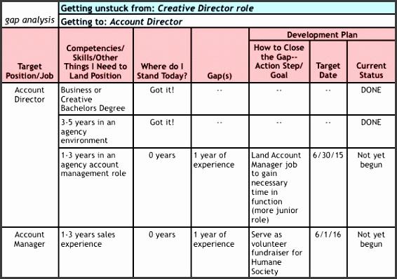 Creative Director Example