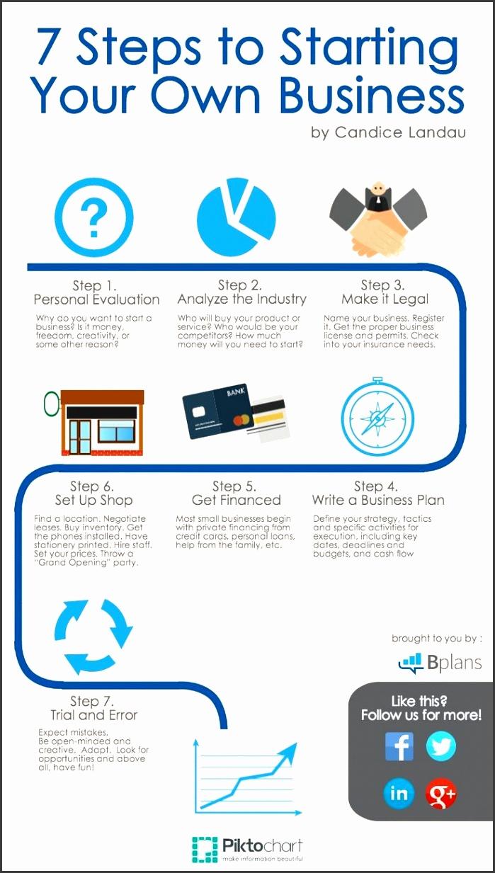 Esthetician Business Plan Best Opening Ideas Pinterest Your Own Bookkeeping Accou Template Score Help