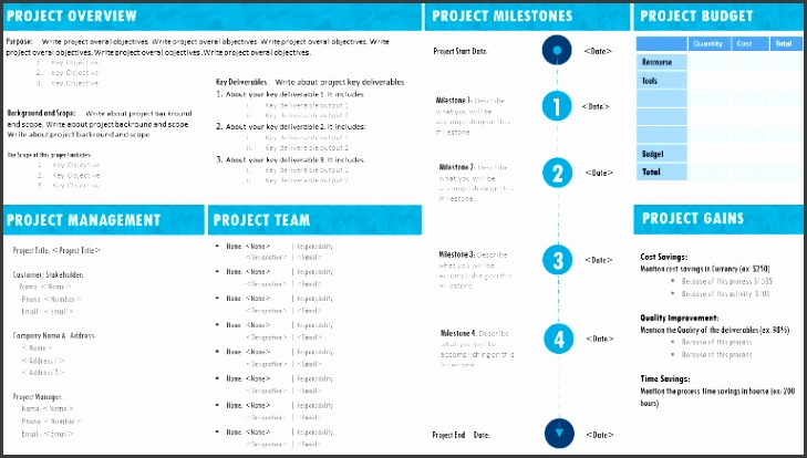 project charter template ppt project charter template ppt project management templates