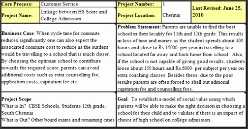 Example A Six Sigma Project Charter LssPmpProjectCharter Ucsc Extension In Silicon Valley