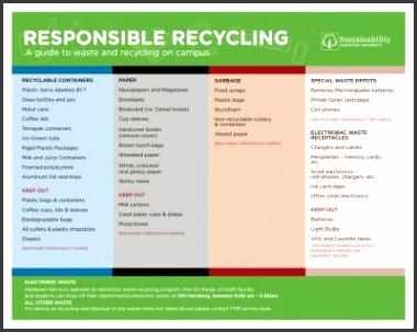 9 Site Waste Management Plan Template Sampletemplatess