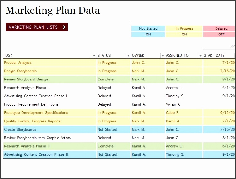 Strategic Marketing Plan Template Free Download