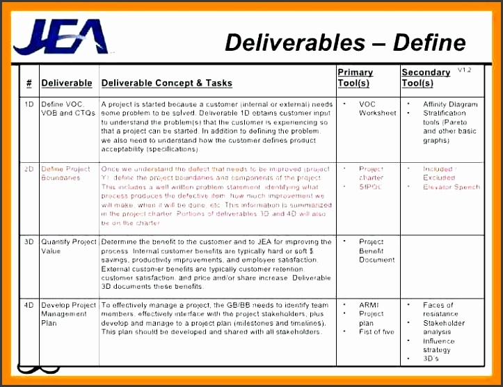 what are project deliverables project project charter 3 software development project deliverables sample
