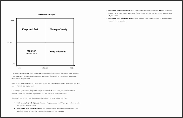 Stakeholder Analysis Template for Word