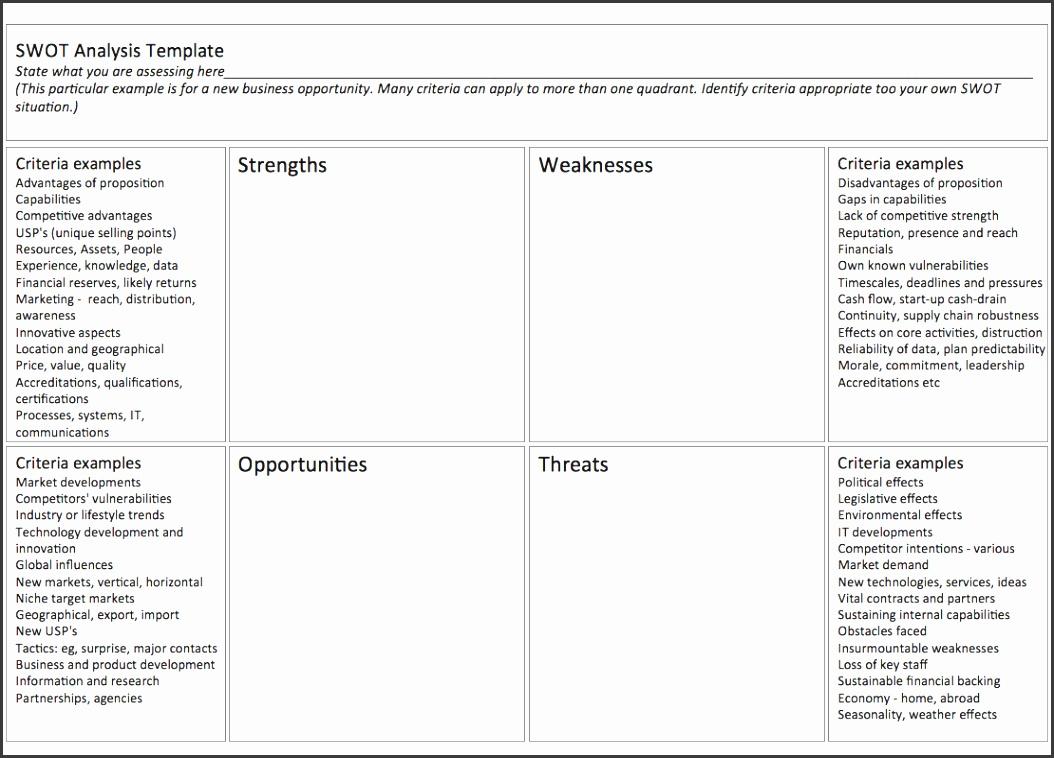 Financial Data Ysis | Sample Financial Ysis Document Template Balance Statement Sample