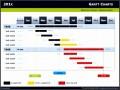 8  Timeline Gantt Chart Template