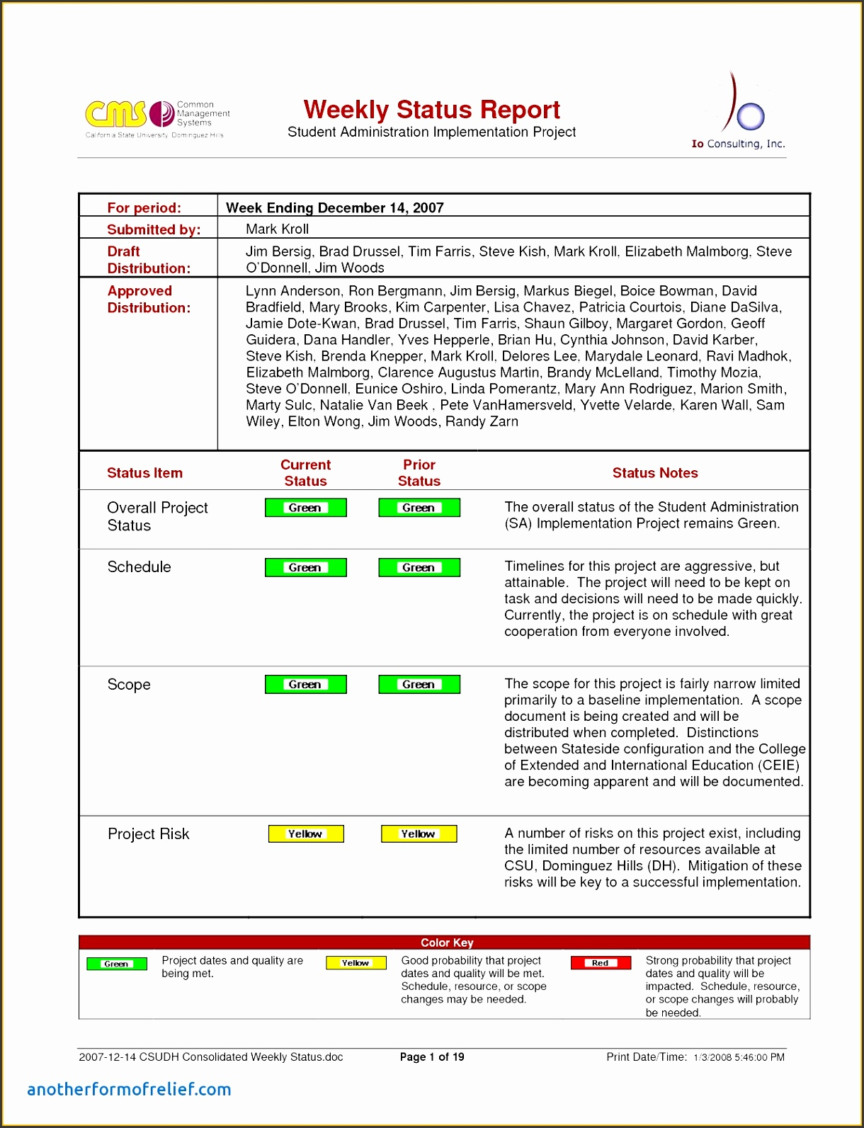 9 weekly project status report template sampletemplatess for Executive summary project status report template