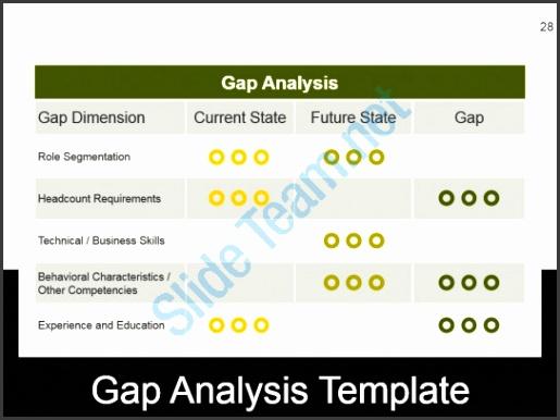 6 Workforce Planning Template - SampleTemplatess