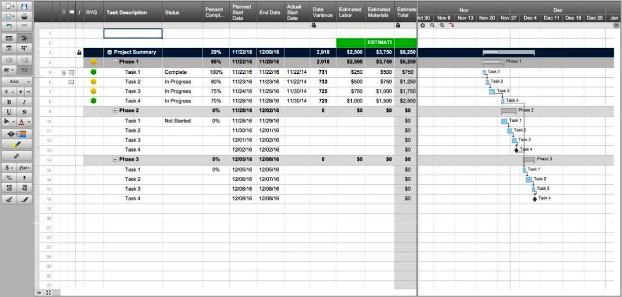access budget template - sampletemplatess