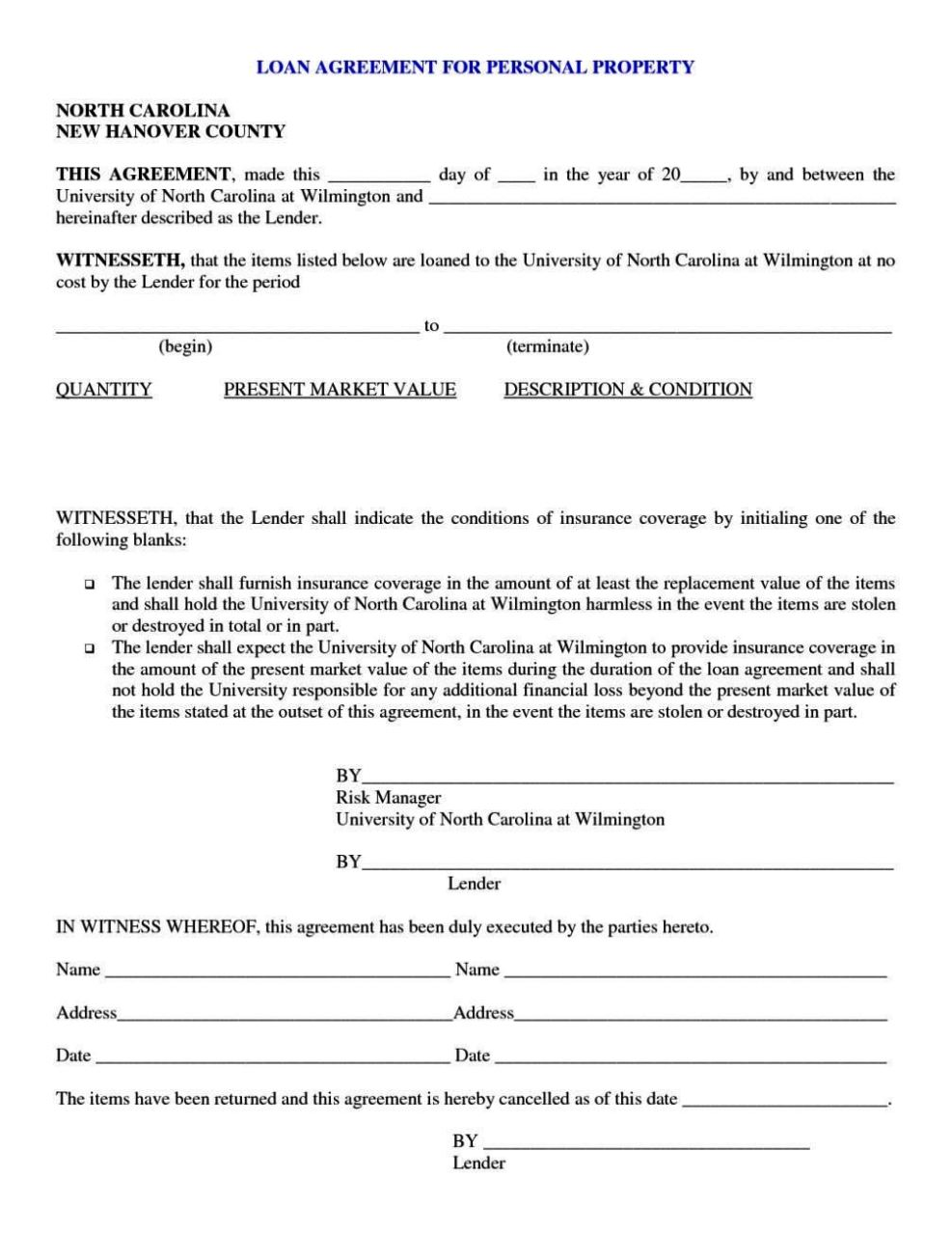 auto finance contract template
