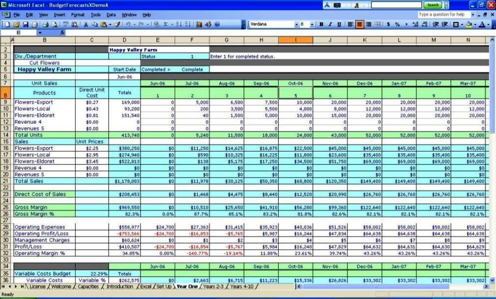 Company Budget Template Excel Free - SampleTemplatess ...