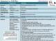 Comprehensive Needs Assessment Template