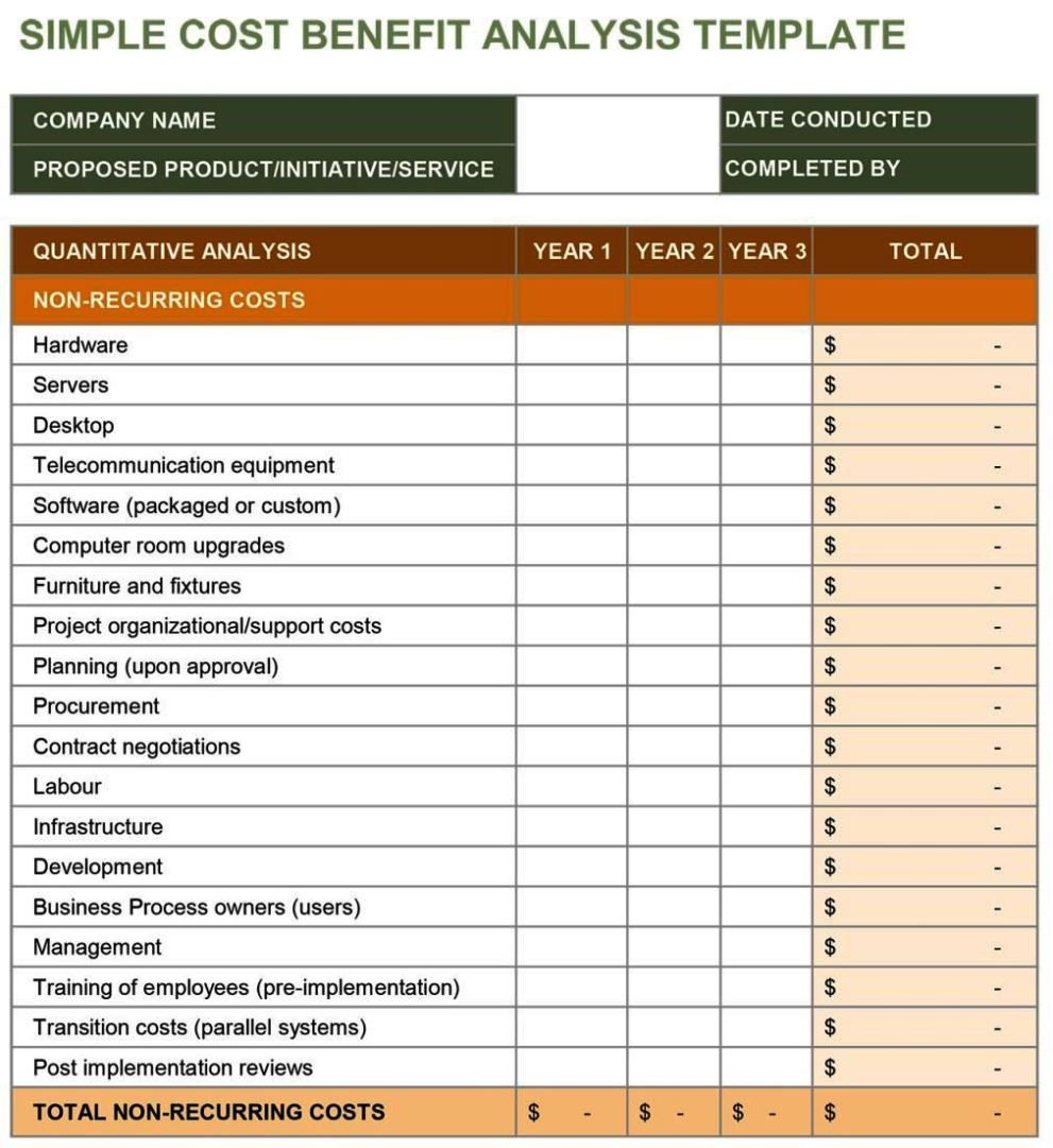 cost impact analysis template