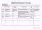 Hazard And Risk Assessment Template
