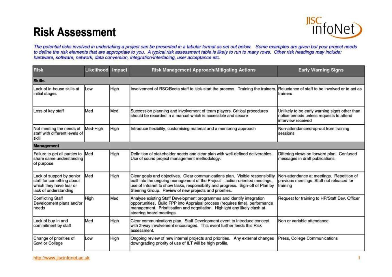 health risk assessment questionnaire template - sampletemplatess