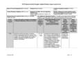 Impact Analysis Document Template