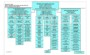 Organization Chart Template Word 2010