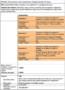Pharmaceutical Risk Assessment Template