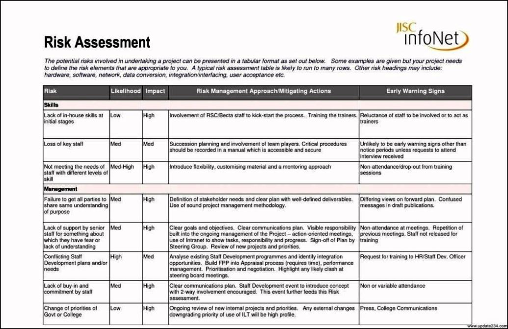 Retail Risk Assessment Template Sampletemplatess
