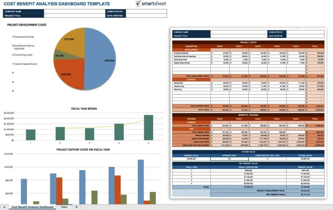 revenue analysis template