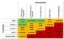 Risk Assessment Tool Template