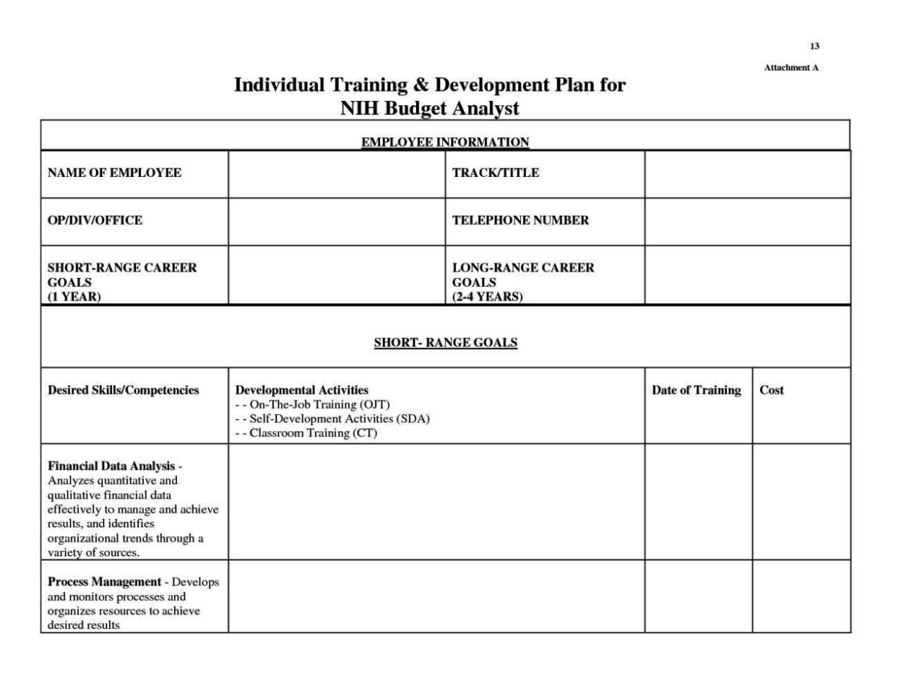 sample training budget template