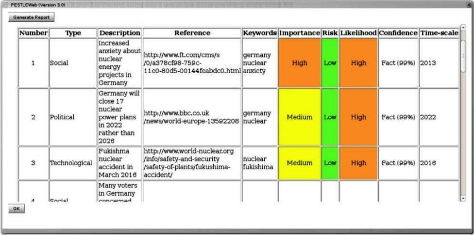 steep analysis template - sampletemplatess