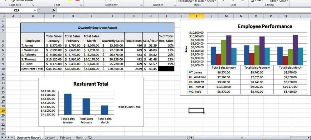 trend analysis excel template