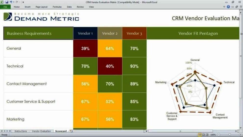 vendor analysis template - sampletemplatess