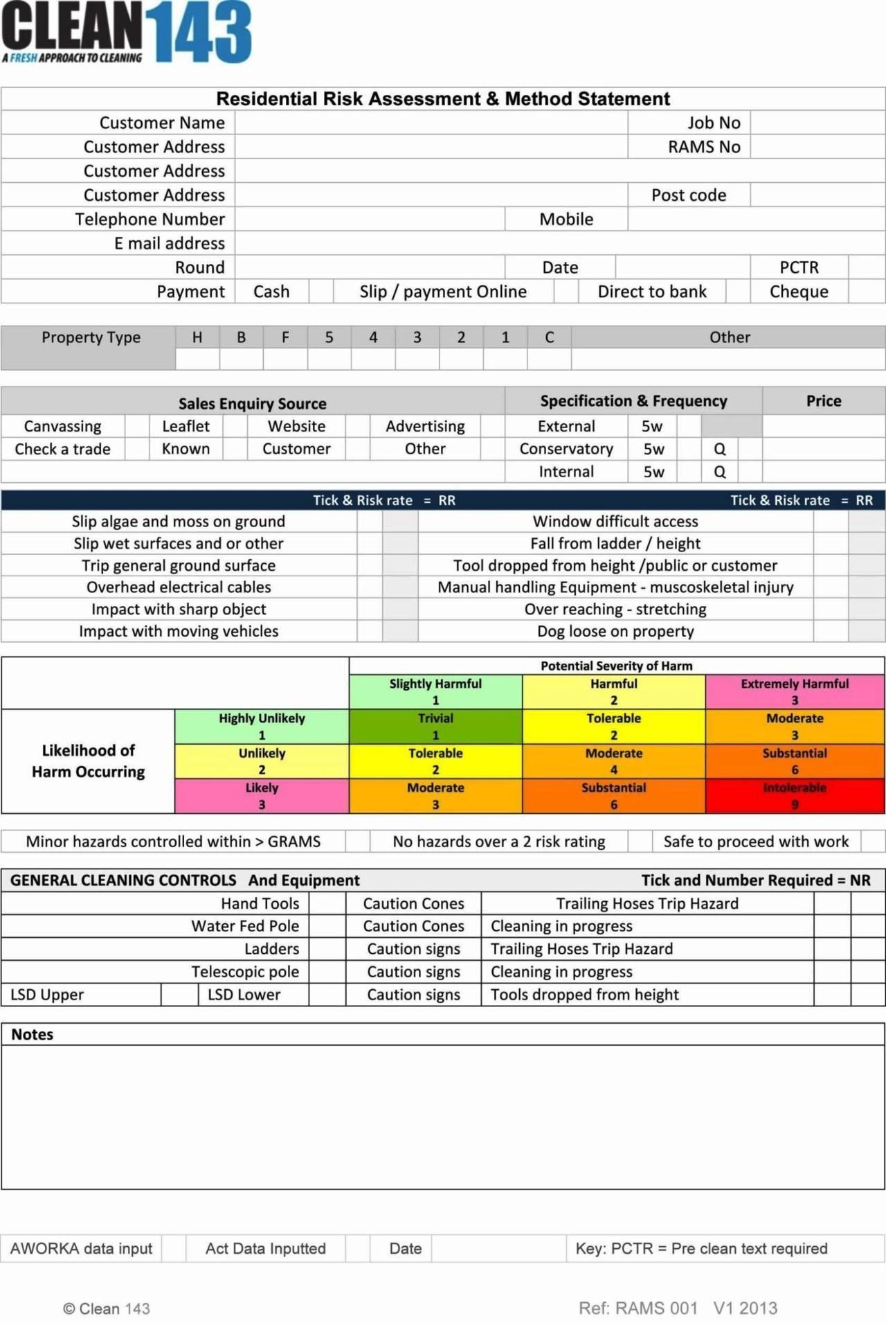 working at heights risk assessment template