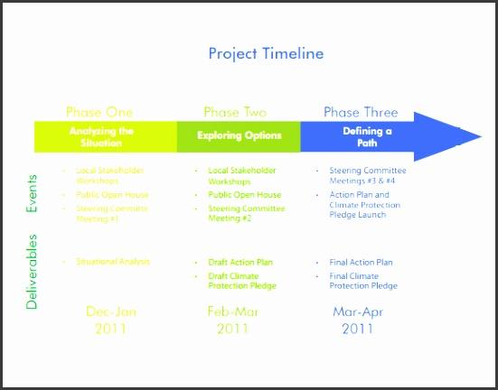 timeline homeschool curriculum printables