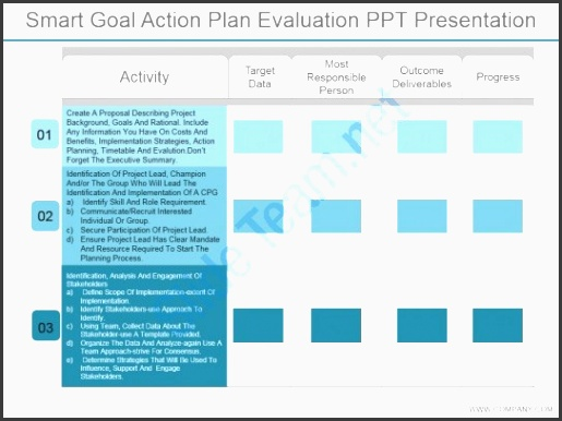 smart goal action plan evaluation ppt presentation powerpoint slide images ppt design templates presentation visual aids