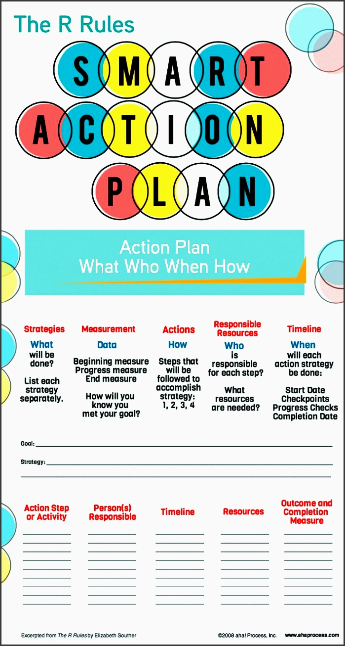have your students fill in these steps in a smart action plan this graphic shows