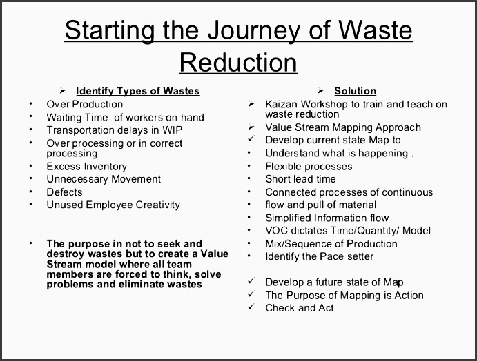 production focused on waste management 20