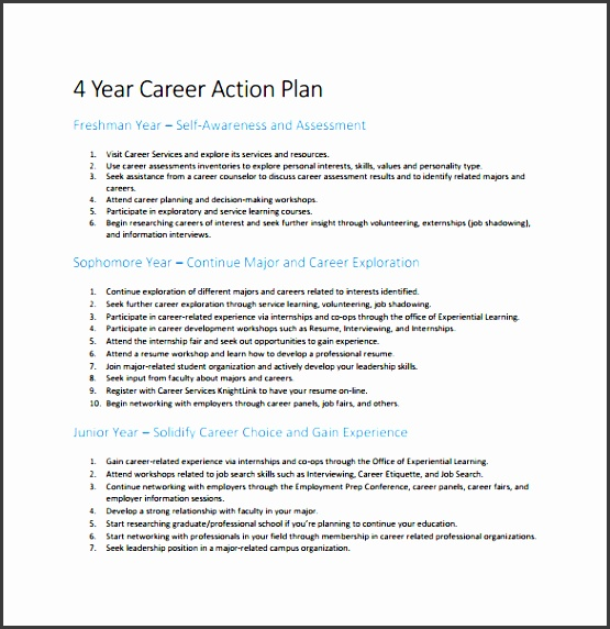 this 4 year career action plan template sample can help to guide you in making career decisions along with inspiring you to create one for yourself