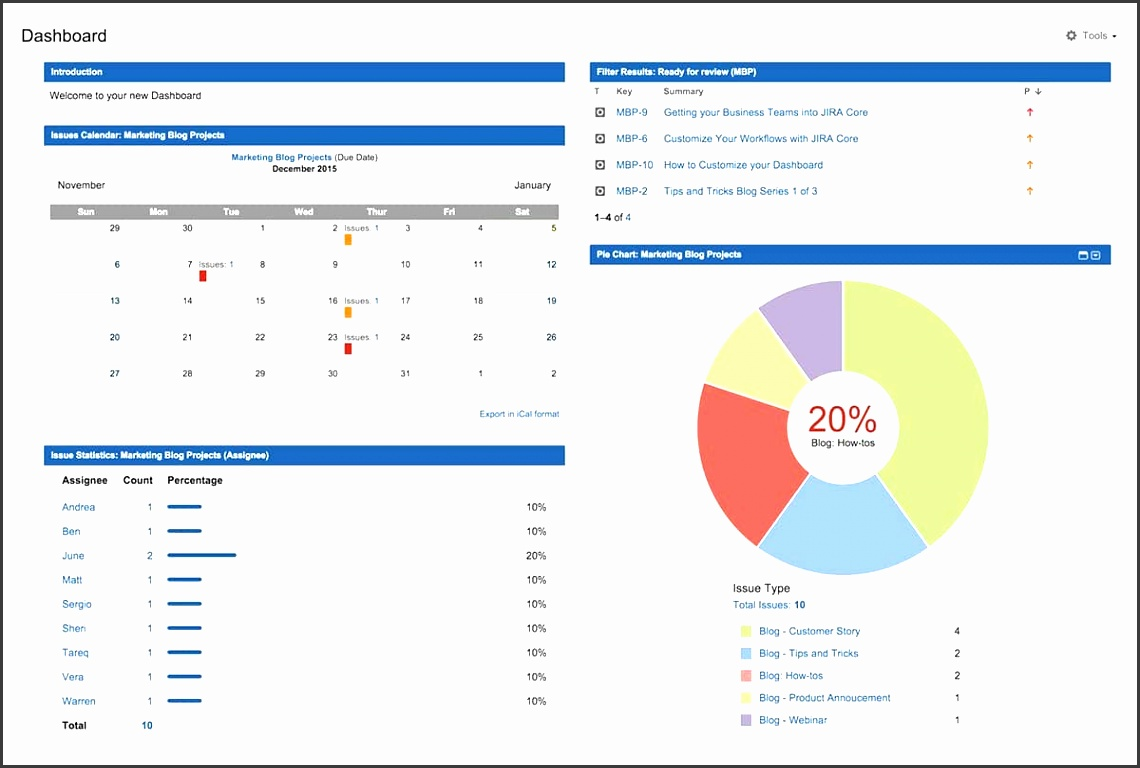 agile project weekly status report template and agile status report template