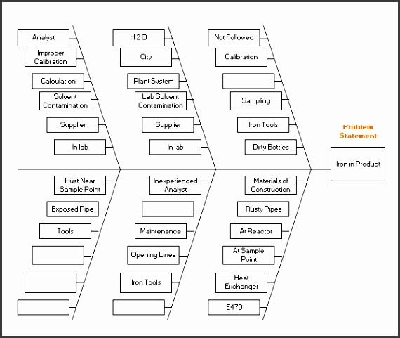fishbone diagram healthcare details file format