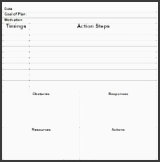 effective and blank project action plan template and form sample a part of under sheets
