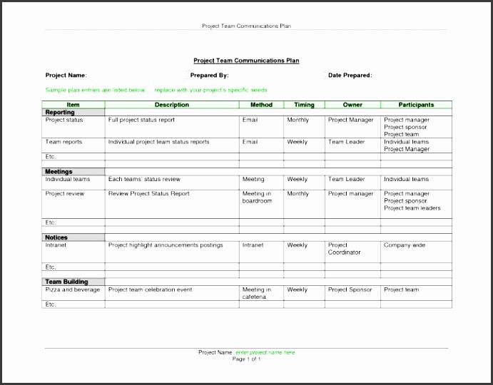 report weekly status report template weekly status report template